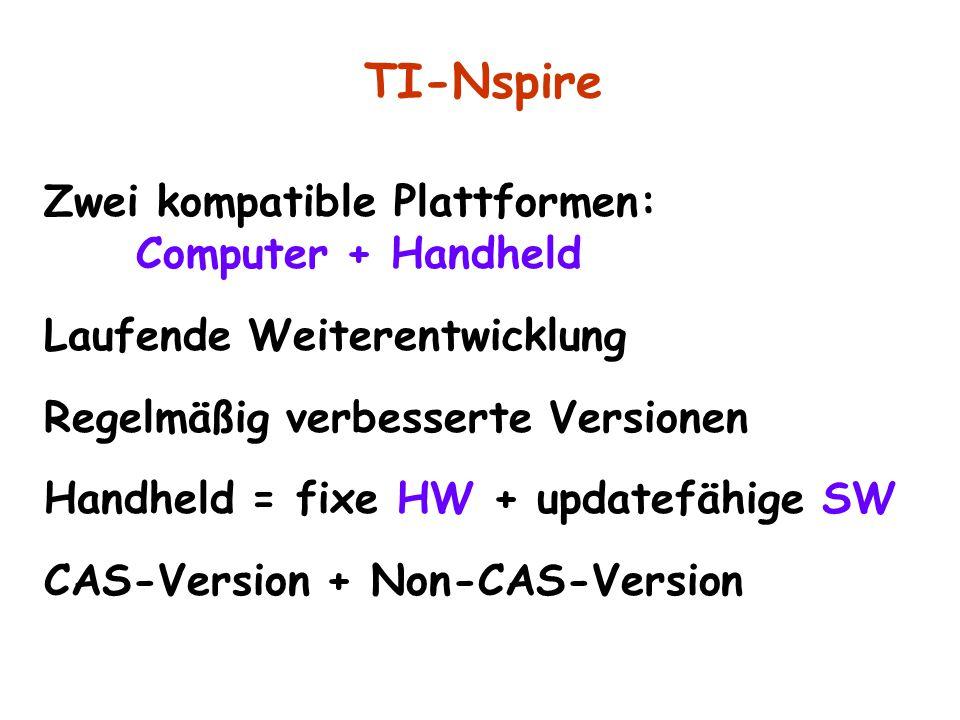 TI-Nspire Zwei kompatible Plattformen: Computer + Handheld