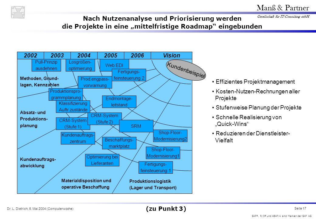 """Nach Nutzenanalyse und Priorisierung werden die Projekte in eine """"mittelfristige Roadmap eingebunden"""
