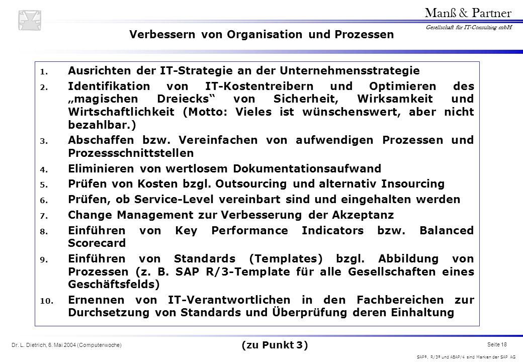 Verbessern von Organisation und Prozessen