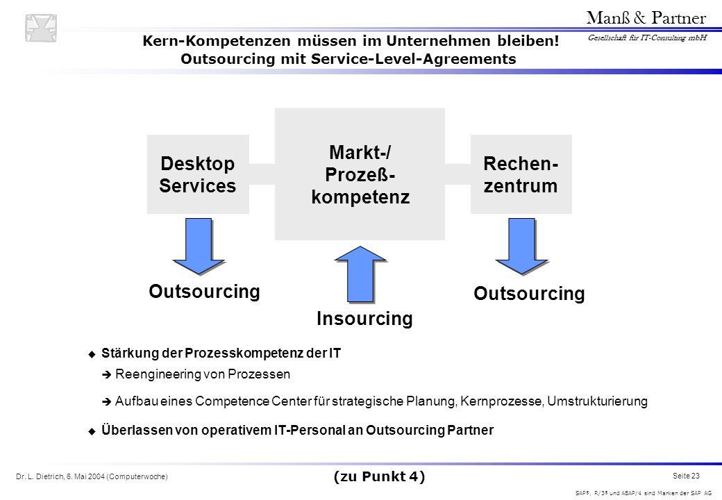 Markt-/ Prozeß- kompetenz