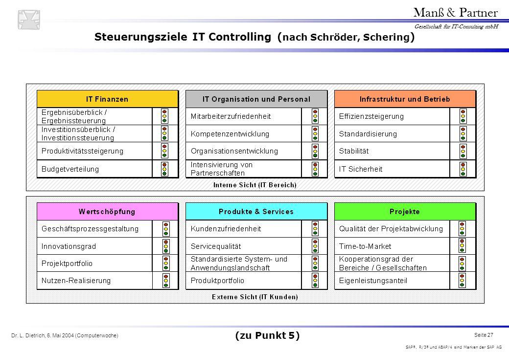 Steuerungsziele IT Controlling (nach Schröder, Schering)