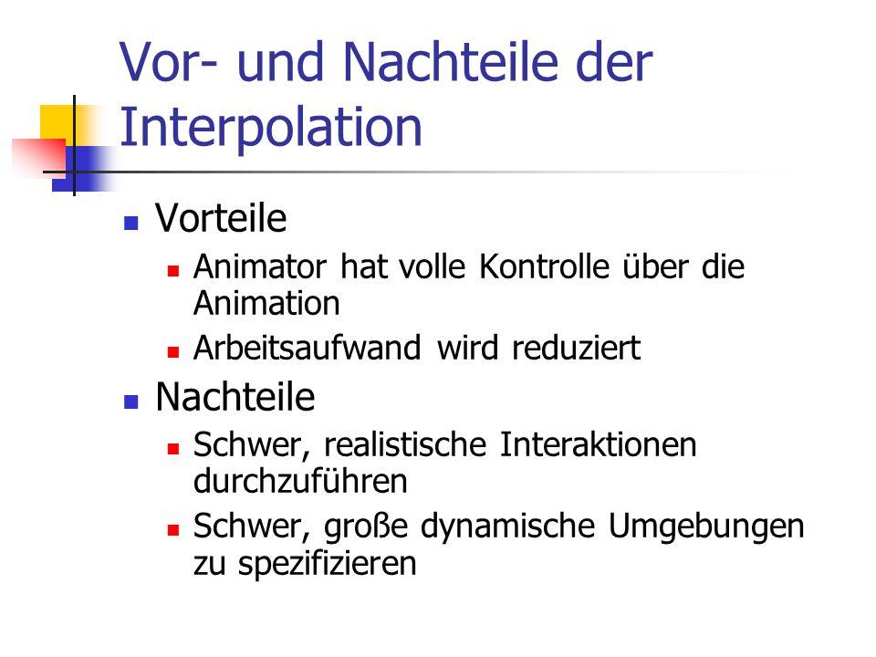 Vor- und Nachteile der Interpolation