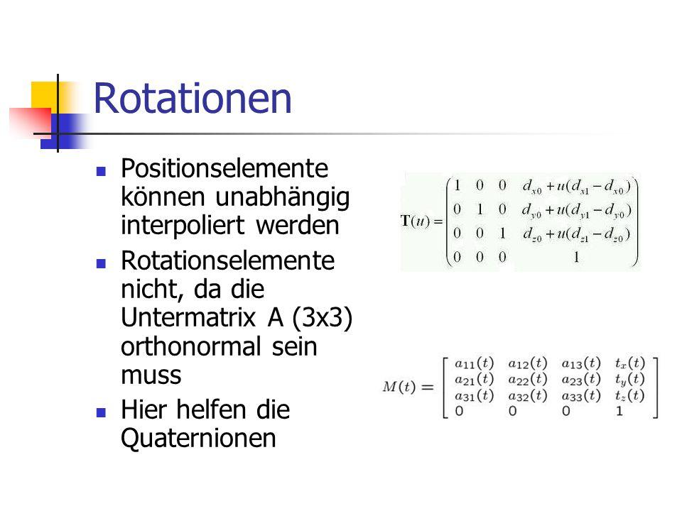 Rotationen Positionselemente können unabhängig interpoliert werden