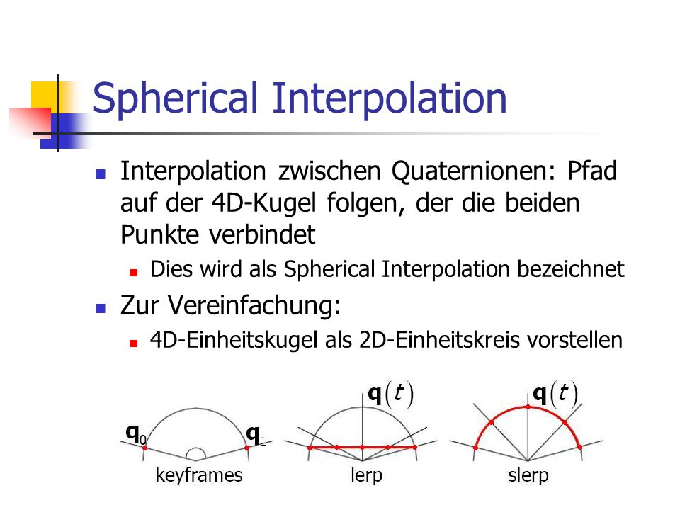 Spherical Interpolation