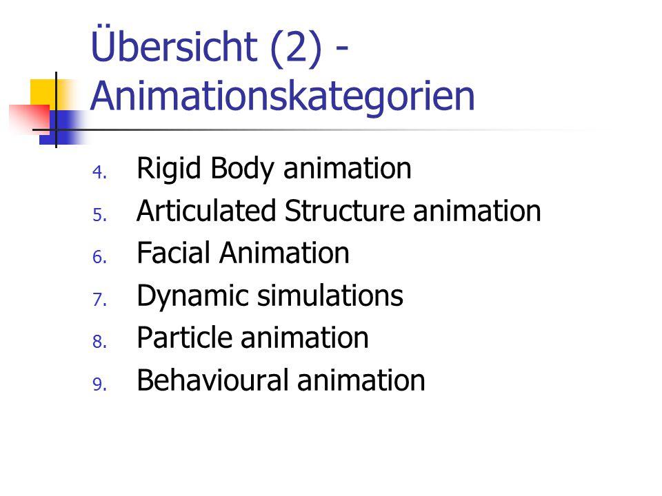 Übersicht (2) - Animationskategorien