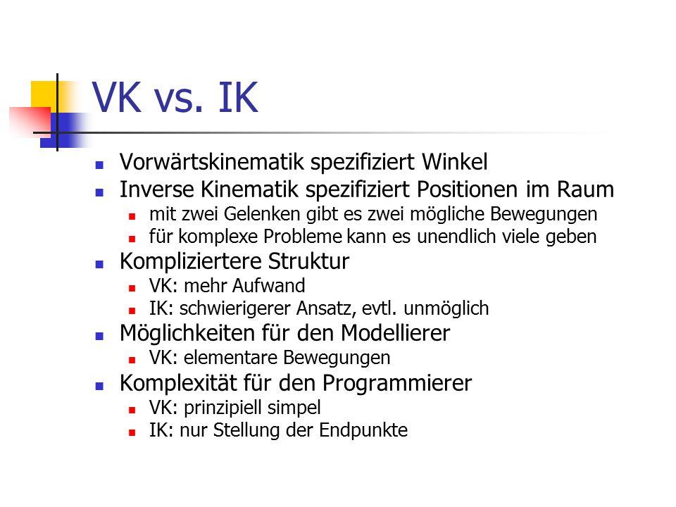 VK vs. IK Vorwärtskinematik spezifiziert Winkel