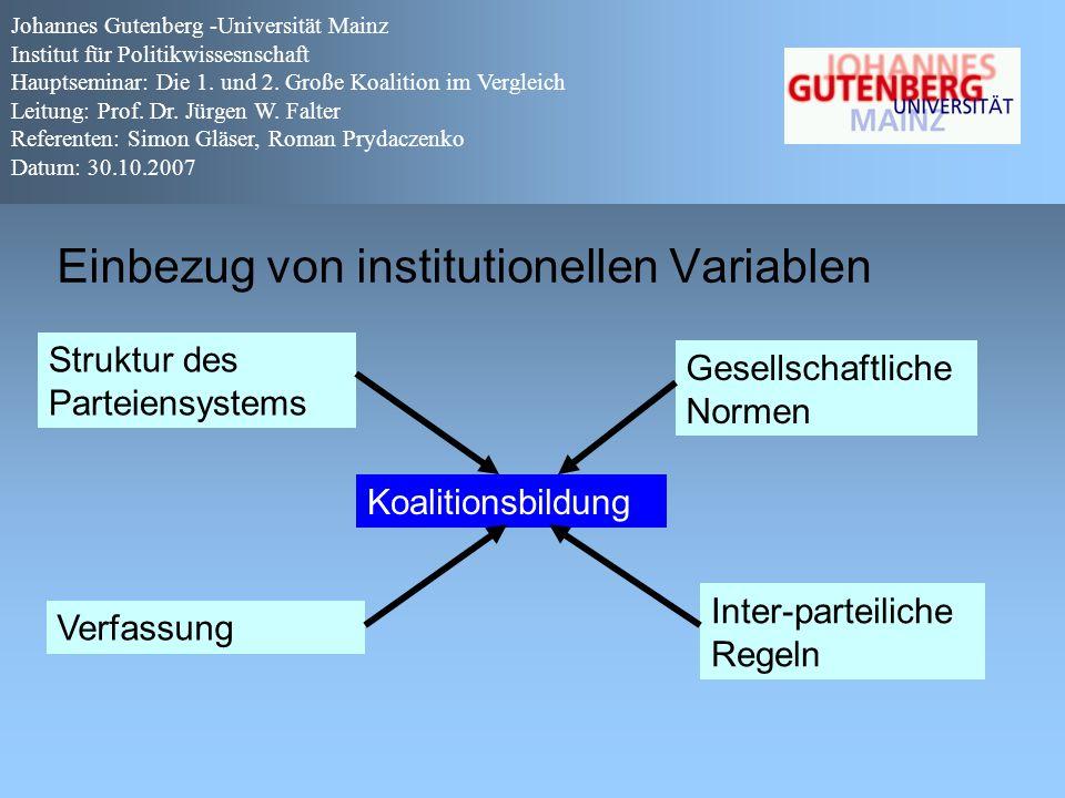 Einbezug von institutionellen Variablen