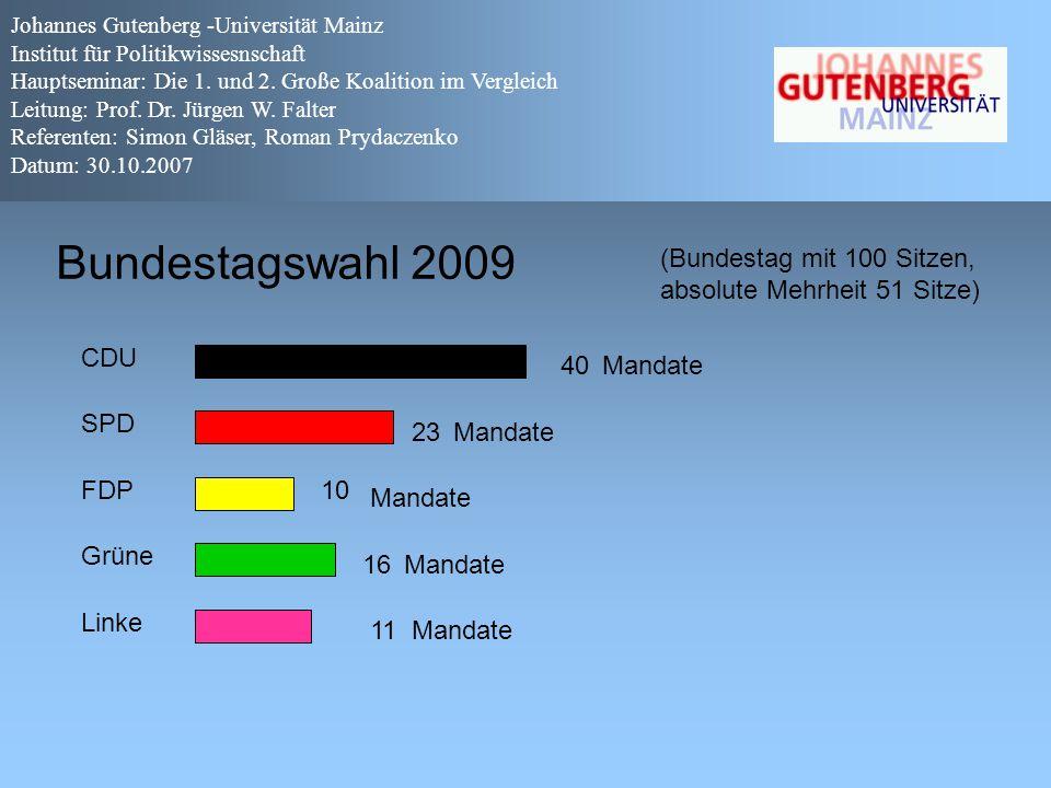 Johannes Gutenberg -Universität Mainz