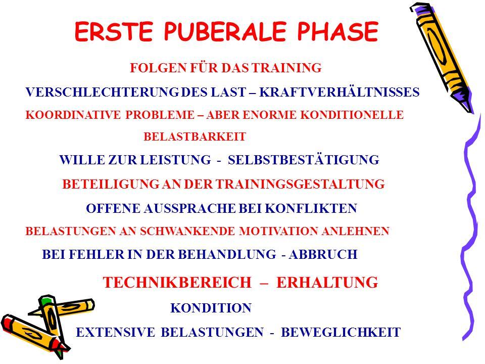 ERSTE PUBERALE PHASE FOLGEN FÜR DAS TRAINING