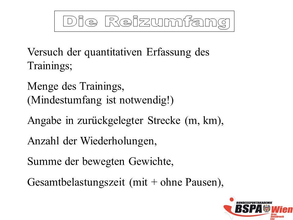 Versuch der quantitativen Erfassung des Trainings;