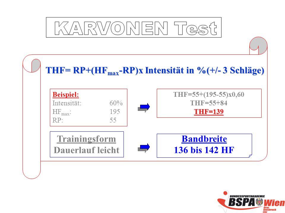 THF= RP+(HFmax-RP)x Intensität in %(+/- 3 Schläge)
