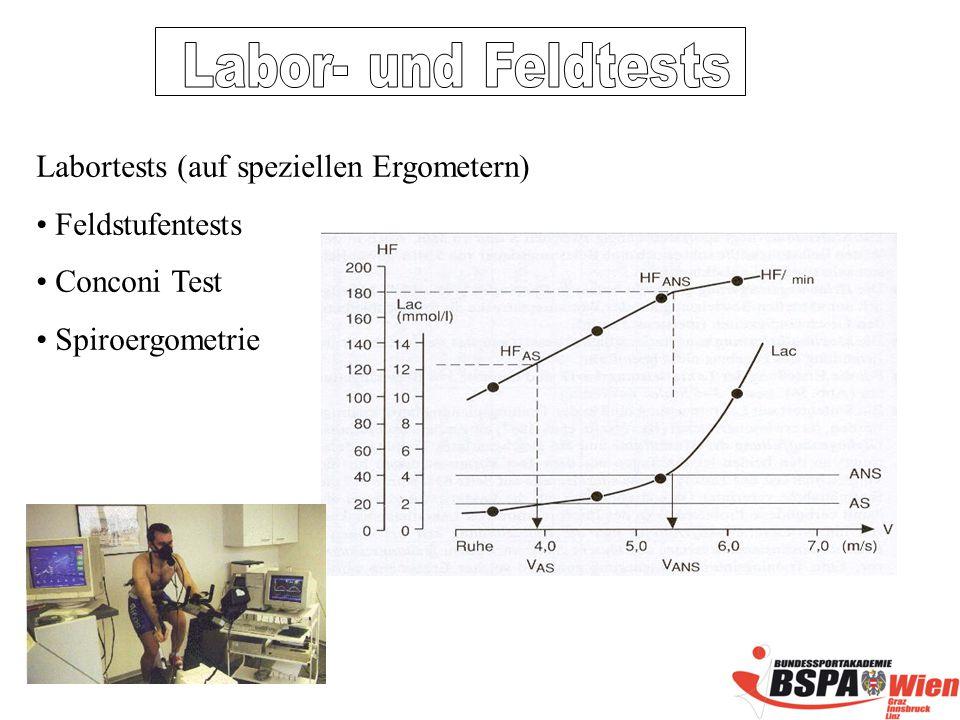 Labor- und Feldtests Labortests (auf speziellen Ergometern) Feldstufentests.