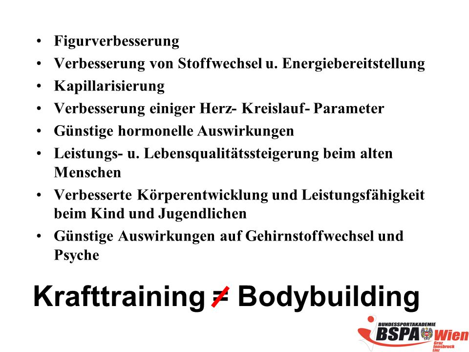 Krafttraining = Bodybuilding