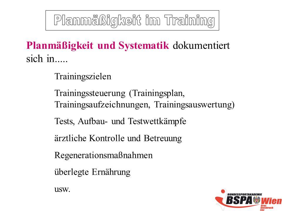 Planmäßigkeit im Training