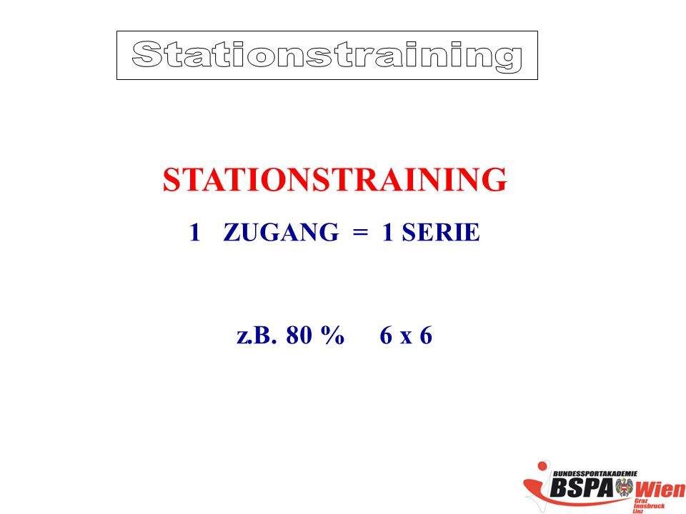 Stationstraining STATIONSTRAINING ZUGANG = 1 SERIE z.B. 80 % 6 x 6