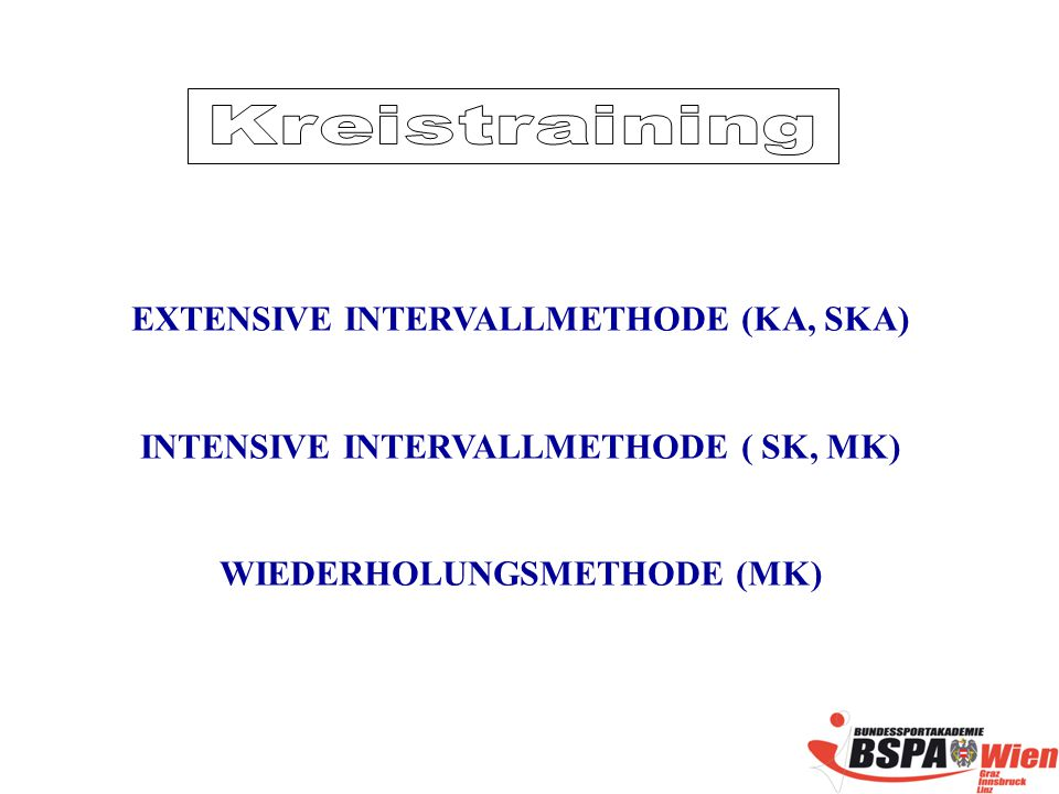 EXTENSIVE INTERVALLMETHODE (KA, SKA)