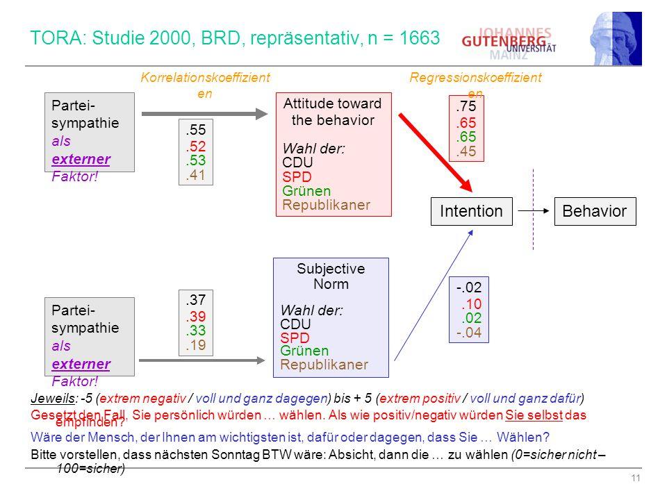 TORA: Studie 2000, BRD, repräsentativ, n = 1663