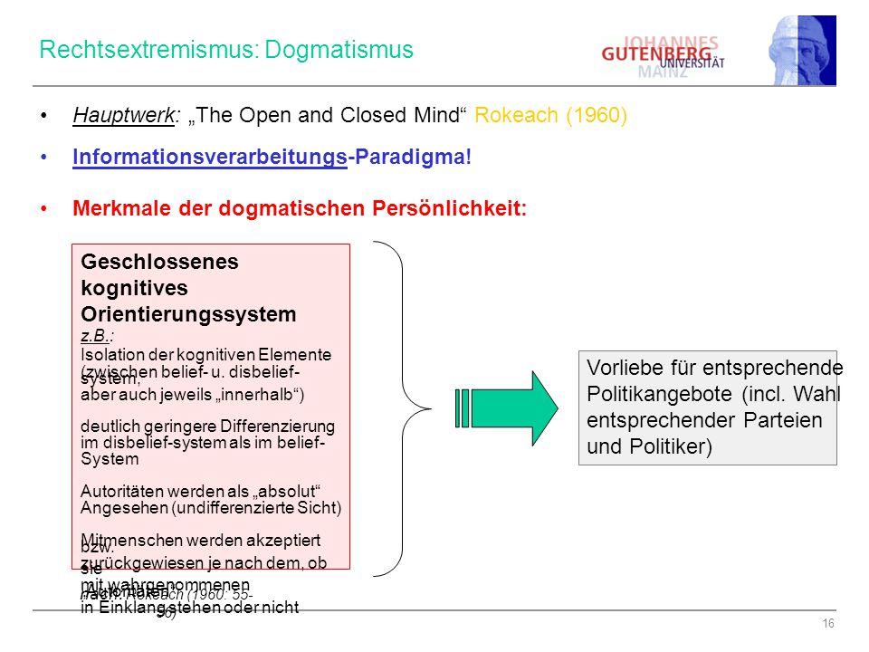 Rechtsextremismus: Dogmatismus