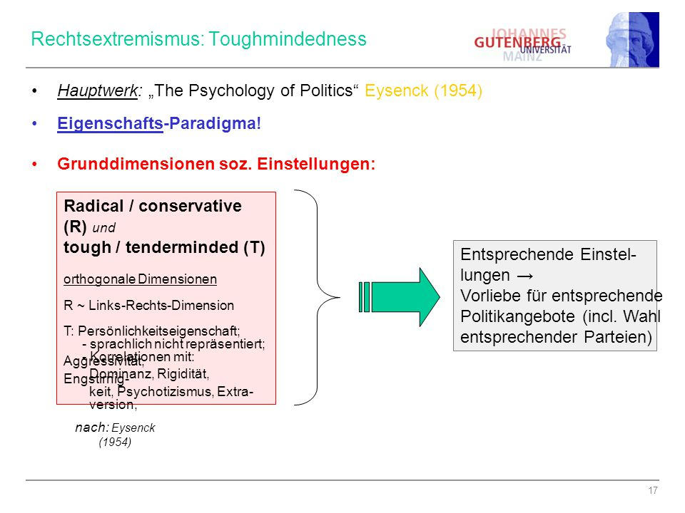 Rechtsextremismus: Toughmindedness