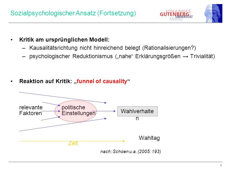 Sozialpsychologischer Ansatz (Fortsetzung)