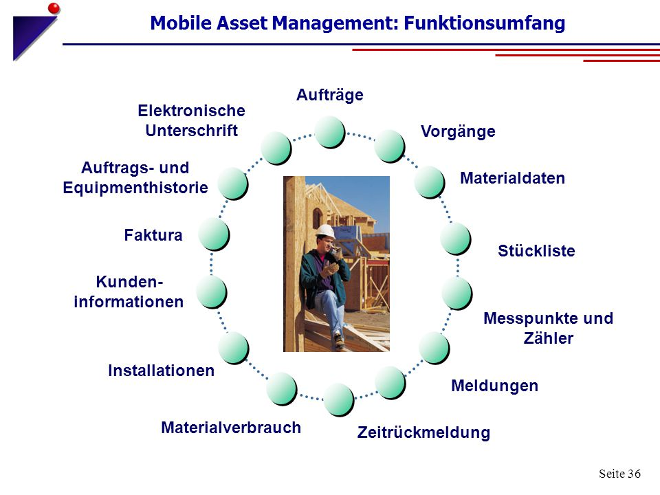 Mobile Asset Management: Funktionsumfang