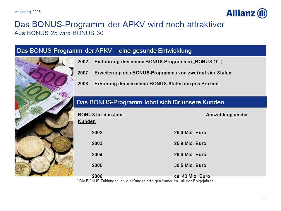 Maklertag 2008 Das BONUS-Programm der APKV wird noch attraktiver Aus BONUS 25 wird BONUS 30. Das BONUS-Programm der APKV – eine gesunde Entwicklung.