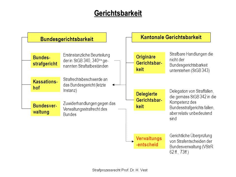 Bundesgerichtsbarkeit Kantonale Gerichtsbarkeit