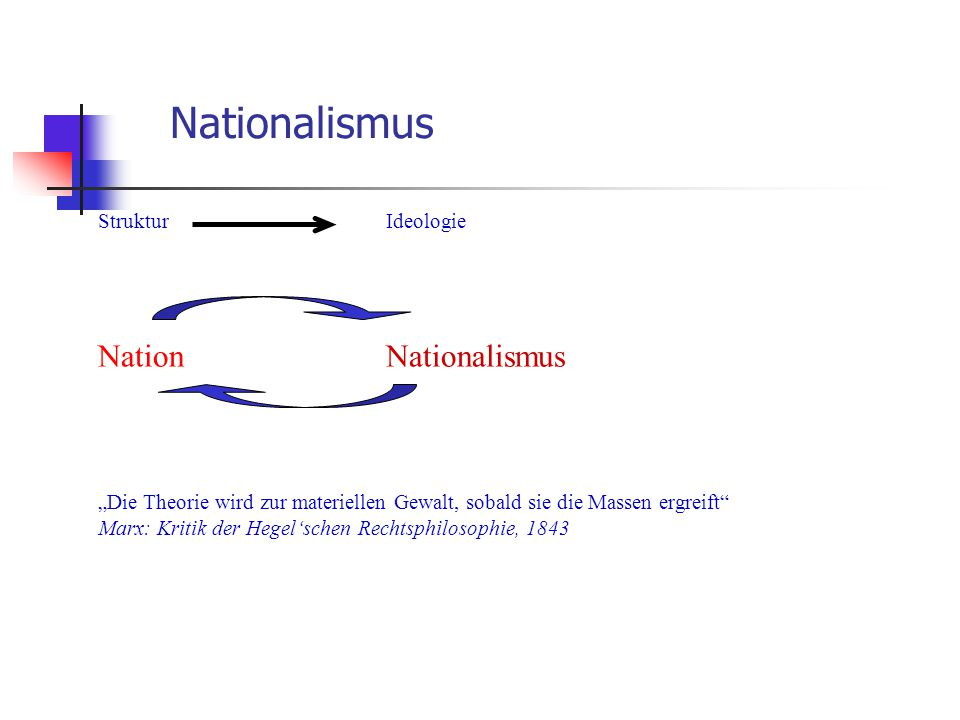 Nationalismus Nation Nationalismus Struktur Ideologie