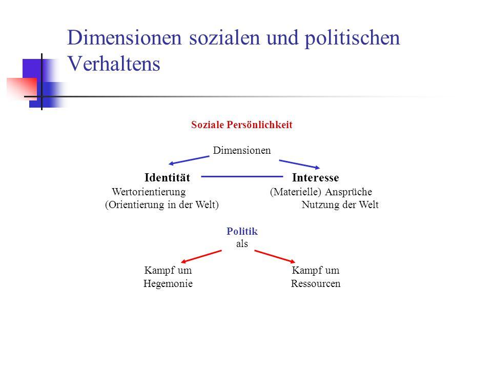 Dimensionen sozialen und politischen Verhaltens