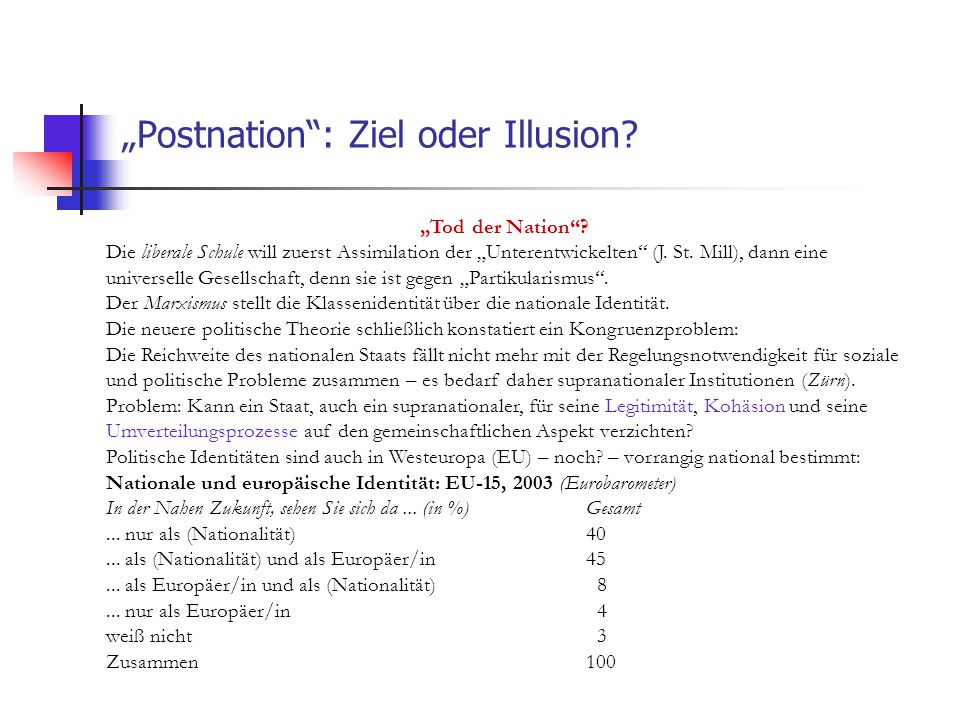 """""""Postnation : Ziel oder Illusion"""