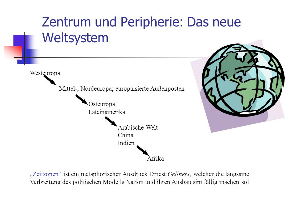 Zentrum und Peripherie: Das neue Weltsystem