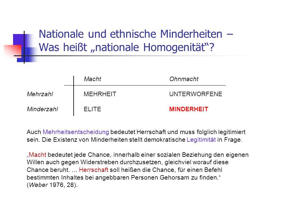 """Nationale und ethnische Minderheiten – Was heißt """"nationale Homogenität"""