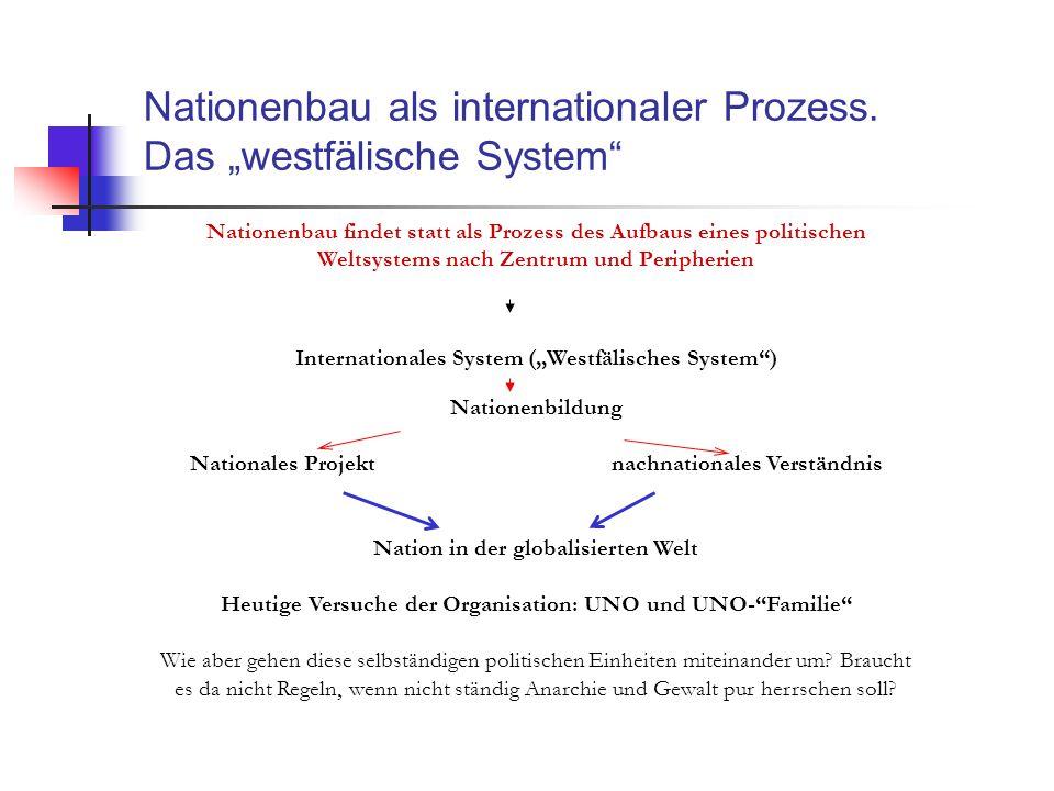 """Nationenbau als internationaler Prozess. Das """"westfälische System"""