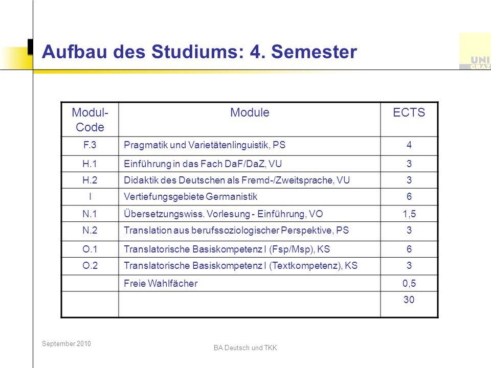 Aufbau des Studiums: 4. Semester