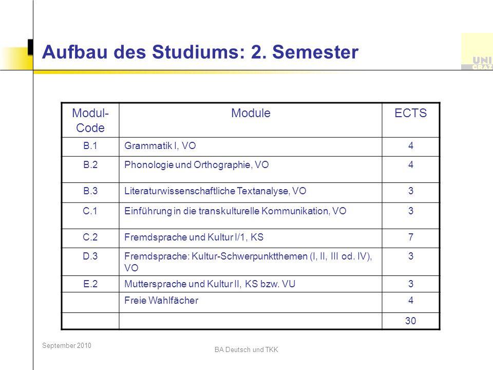 Aufbau des Studiums: 2. Semester