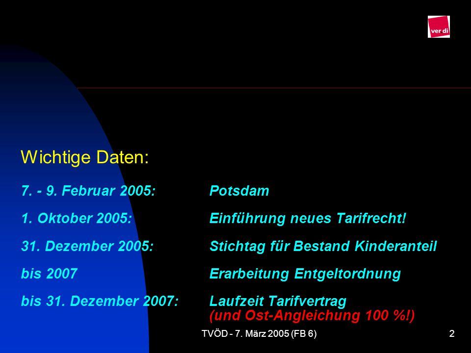Wichtige Daten: 7. - 9. Februar 2005:. Potsdam 1. Oktober 2005: