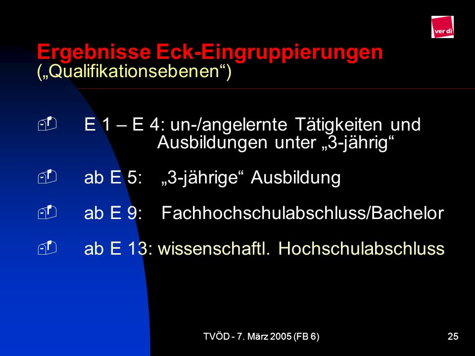 """Ergebnisse Eck-Eingruppierungen (""""Qualifikationsebenen ) -"""