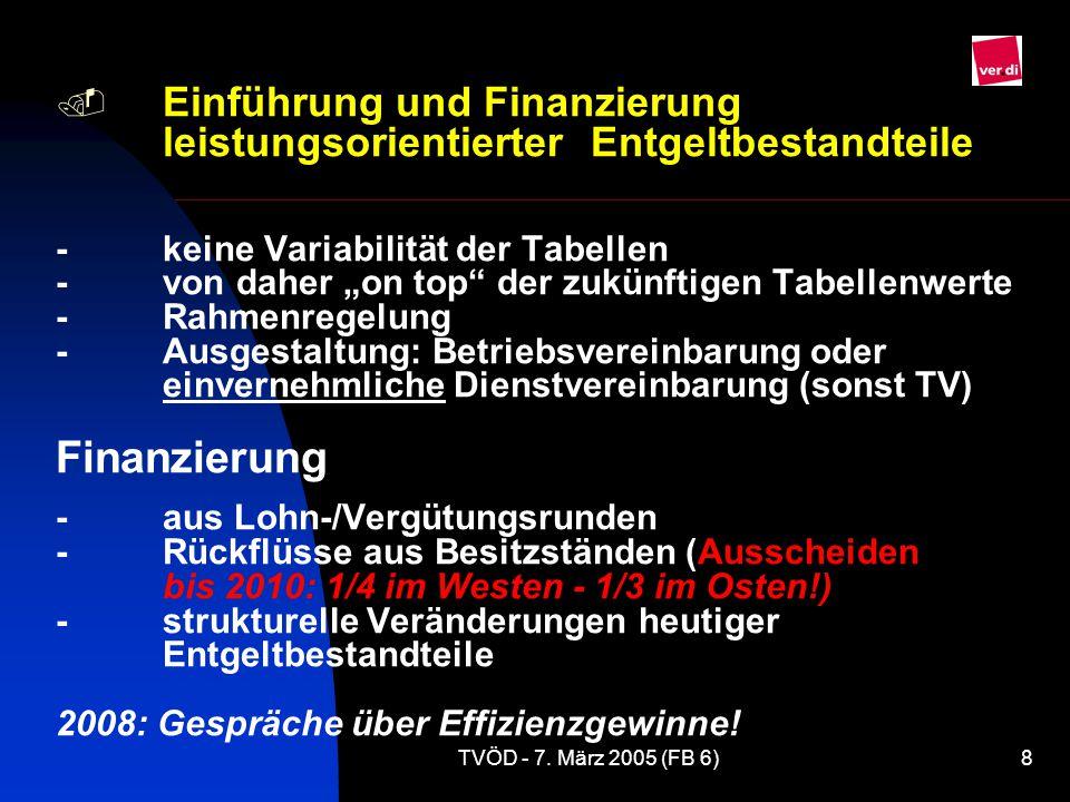 Einführung und Finanzierung. leistungsorientierter
