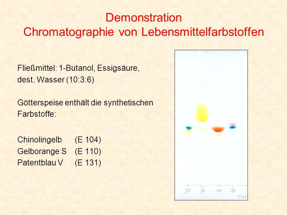 Demonstration Chromatographie von Lebensmittelfarbstoffen
