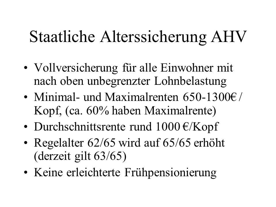 Staatliche Alterssicherung AHV
