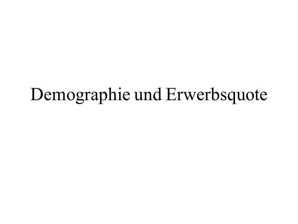 Demographie und Erwerbsquote