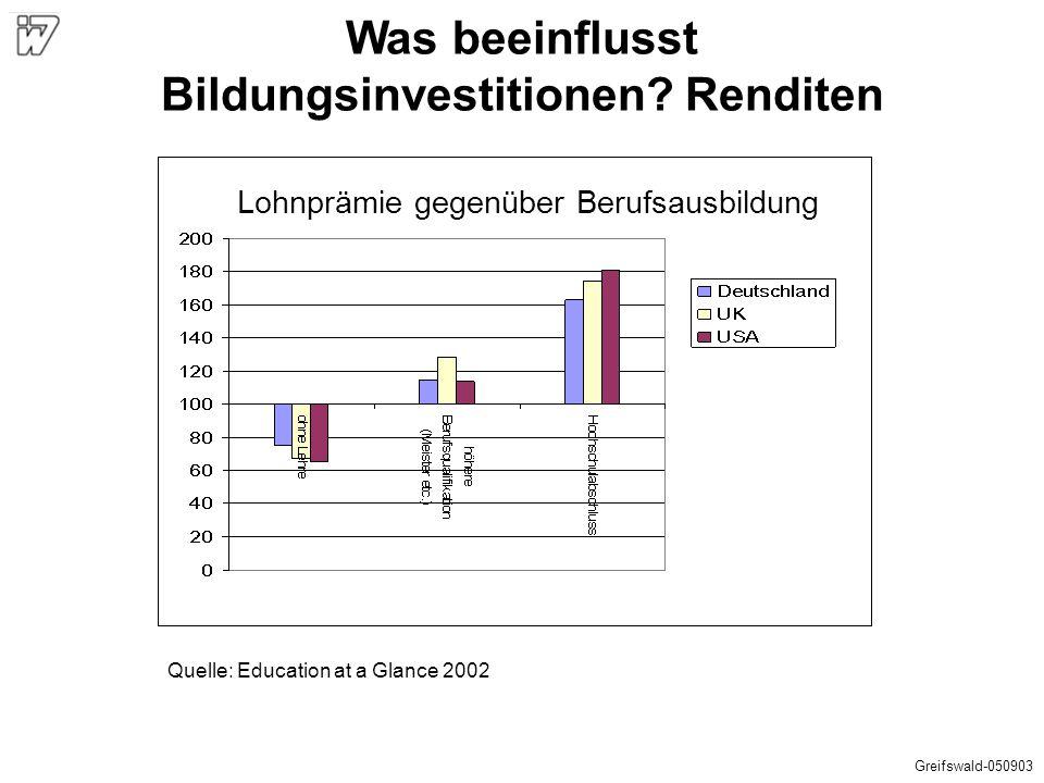 Was beeinflusst Bildungsinvestitionen Renditen