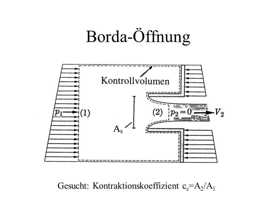 Borda-Öffnung Gesucht: Kontraktionskoeffizient cc=A2/A1