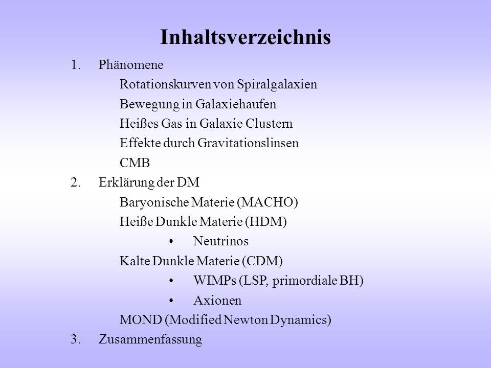 Inhaltsverzeichnis Phänomene Rotationskurven von Spiralgalaxien