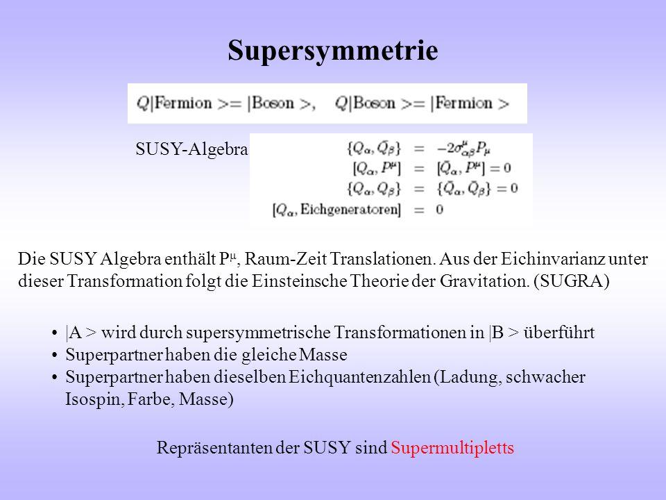Supersymmetrie SUSY-Algebra