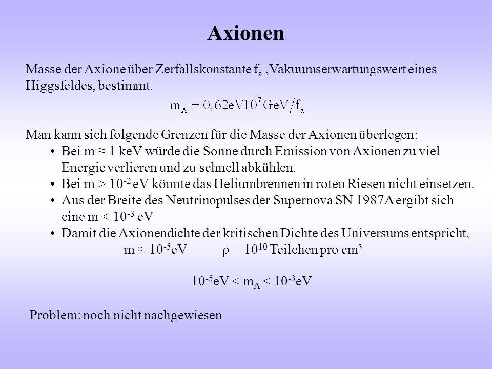 Axionen Masse der Axione über Zerfallskonstante fa ,Vakuumserwartungswert eines Higgsfeldes, bestimmt.