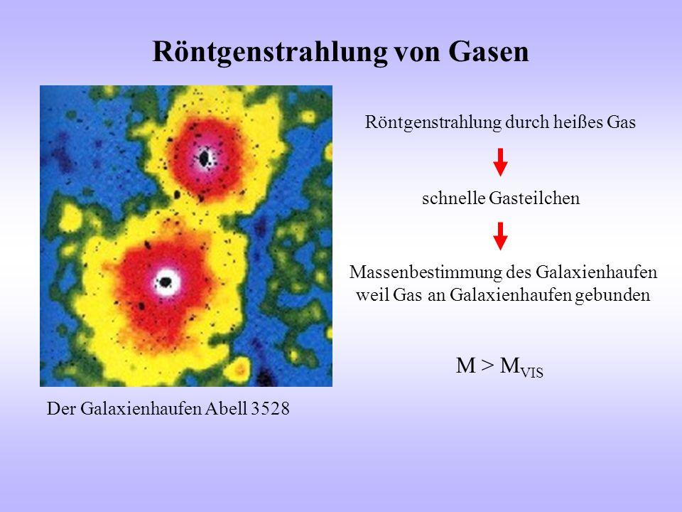 Röntgenstrahlung von Gasen