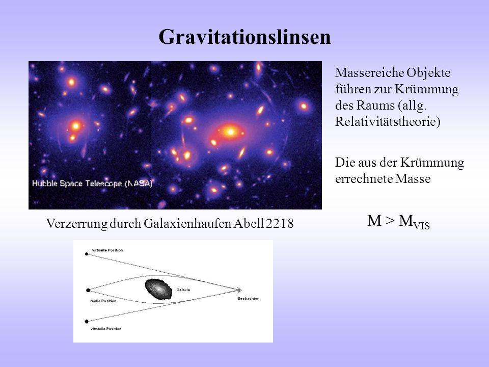 Gravitationslinsen M > MVIS