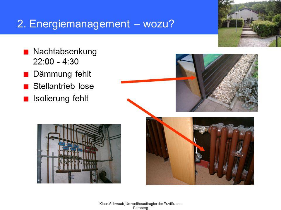 2. Energiemanagement – wozu