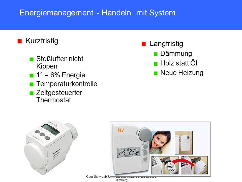 Energiemanagement - Handeln mit System